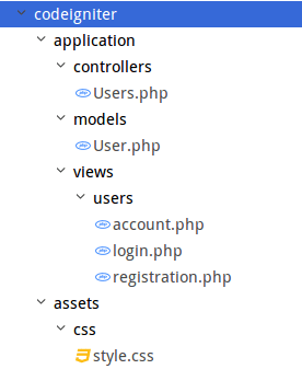 codeigniter-user -login-system-files-folders-structure-codexworld