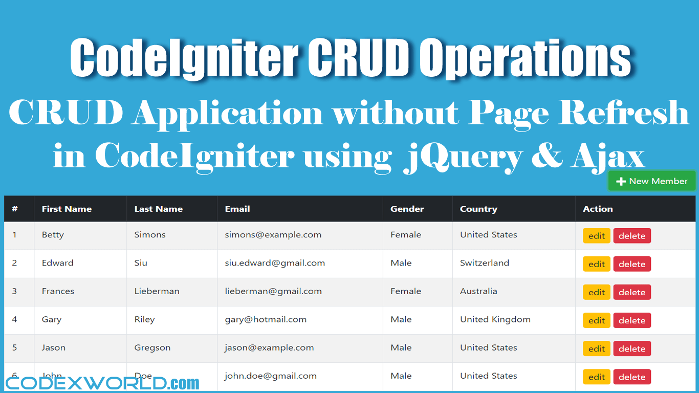 CodeIgniter CRUD Operations without Page Refresh using jQuery and