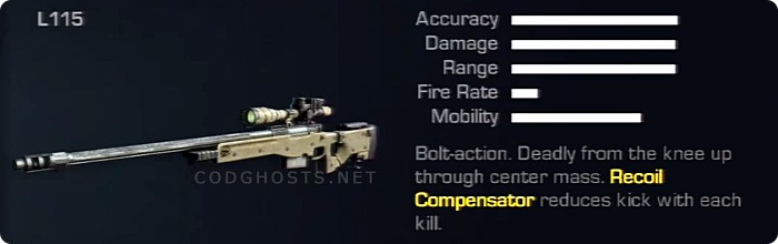 Call Of Duty Ghosts Weapons List Sniper Rifles