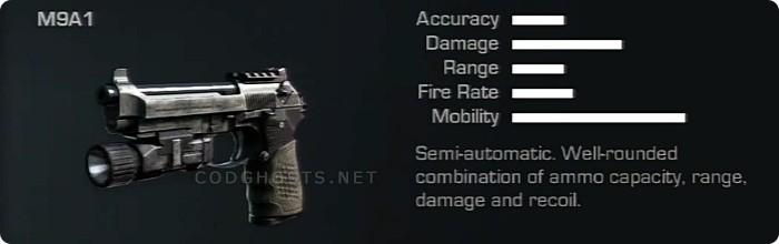 Call Of Duty Ghosts Weapons List Handguns