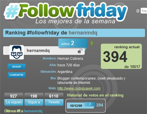 ranking de follow friday