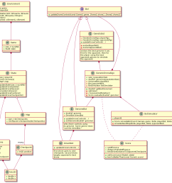 genetic algorithm class diagram [ 1257 x 1135 Pixel ]