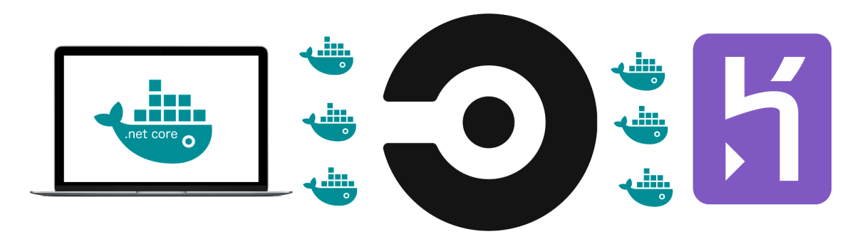 Continuous delivery for free using Docker, CircleCI and Heroku
