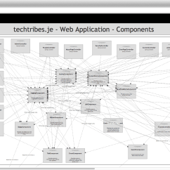 J2ee Architecture Diagram 1999 Yamaha Yzf R6 Wiring Web Application