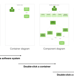 software architecture diagrams are maps of your code [ 1920 x 1080 Pixel ]
