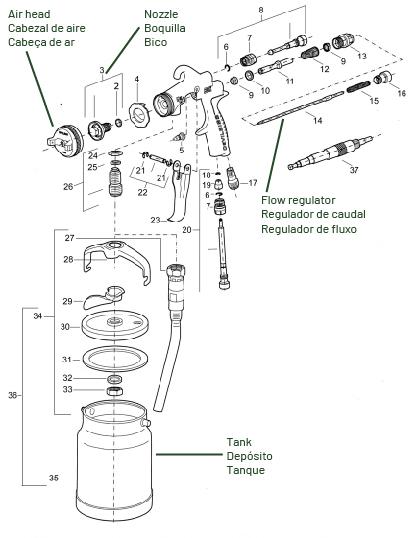 Pistolas para pintar: Guía sobre su uso, partes y tipos