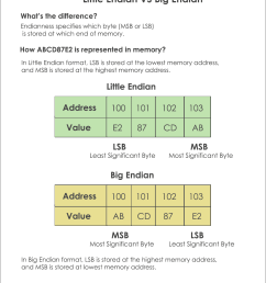 what is serial communication and how it works  [ 1200 x 1463 Pixel ]
