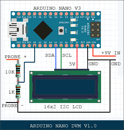 Voltmeter Wiring Diagram from cdn.statically.io