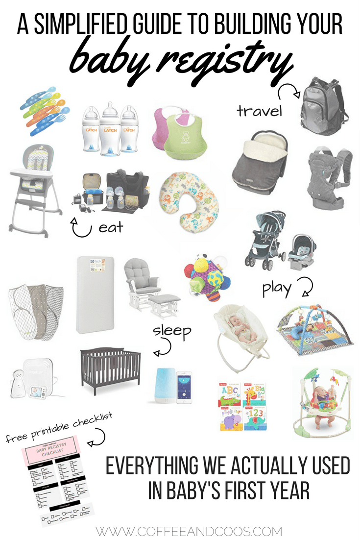 Building a Baby Registry - Everything we Actually Used in Baby's