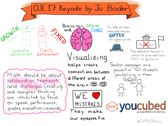 sketchnote of Jo Boaler's keynote speech