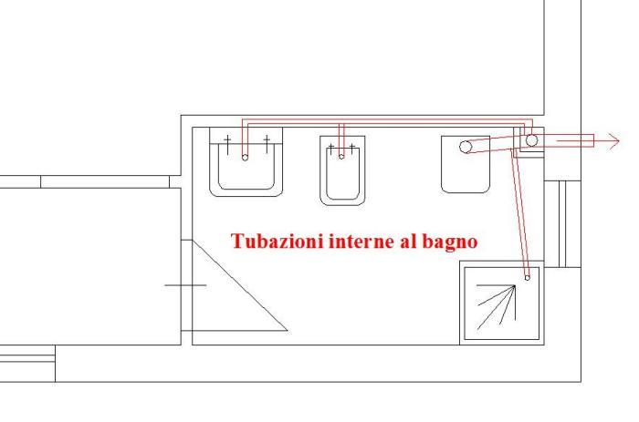 Bagni wc Tubazioni di scarico dei singoli apparecchi