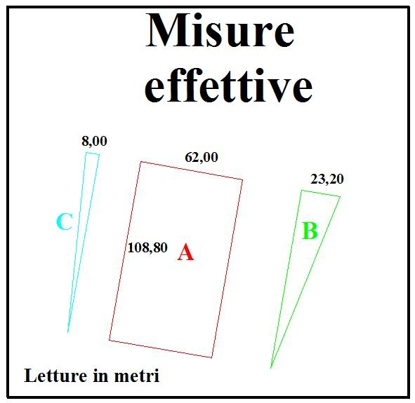 Calcolo della superficie di una area della quale abbiamo