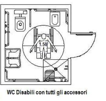 WC per disabili da realizzare in alloggi privati Regole essenziali e riflessioni