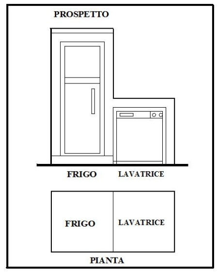 Cucina in muratura Costruirla secondo le proprie esigenze
