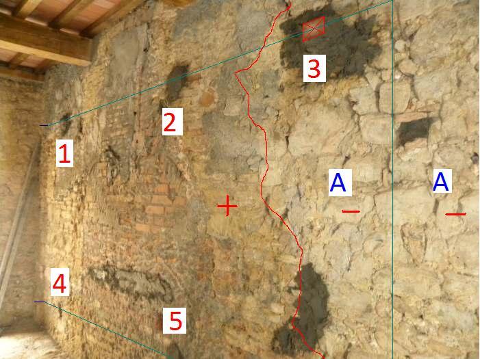 Predisposizione dei piani di arriccio in un muro con