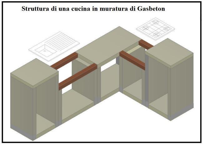 Costruire una cucina in muratura con blocchi Gasbeton