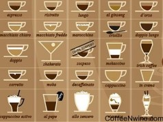 Coffee is getting too Complicated