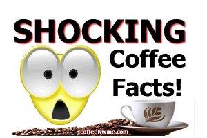 Shocking Coffee Facts (SHOCKING Coffee Facts)