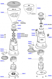 Macap Commercial Coffee Grinder Spare Parts Online
