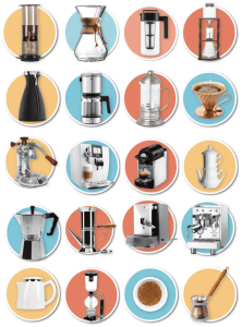 20 different coffee brewing methods explained