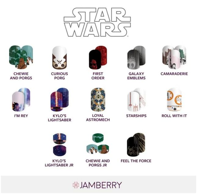 Core Worlds Couture Style Update: Jamberry Nail Wraps - Coffee With ...