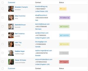Gestionale WordPress: WooCommerce Customer Relationship Manager