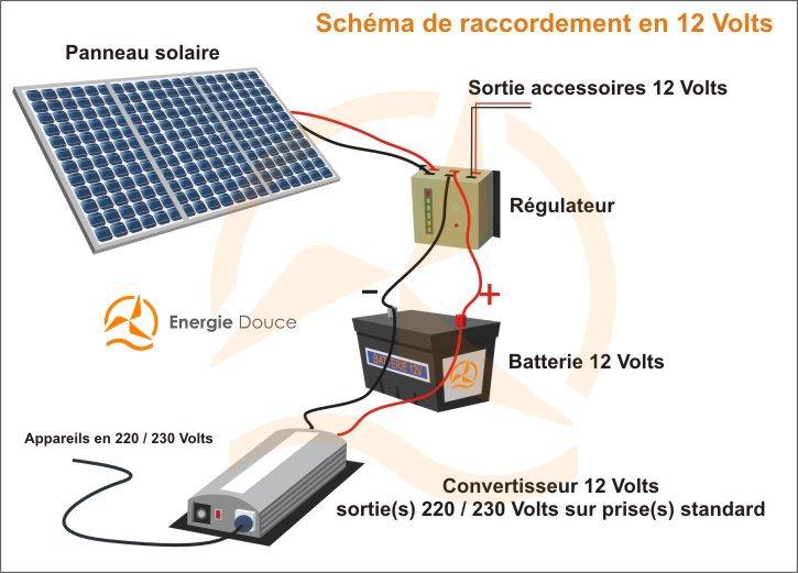 panneaux solaires engie