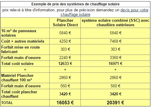 energie solaire au maroc