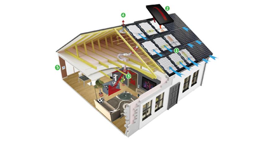 energie solaire edf