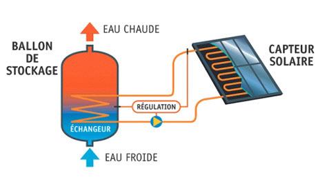 energie solaire photovoltaique pdf
