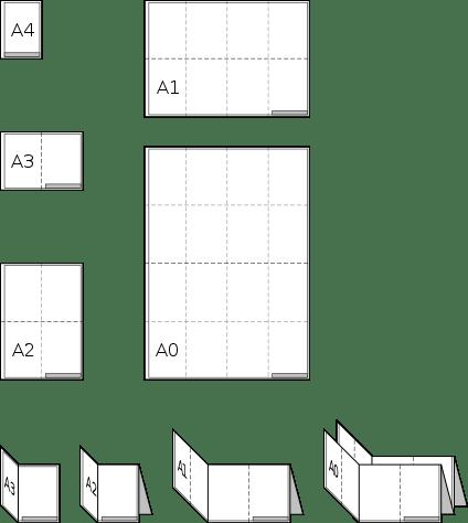 plan de fabrication barbecue vertical