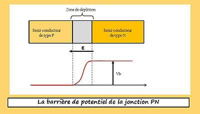 photovoltaïque fonctionnement wikipedia