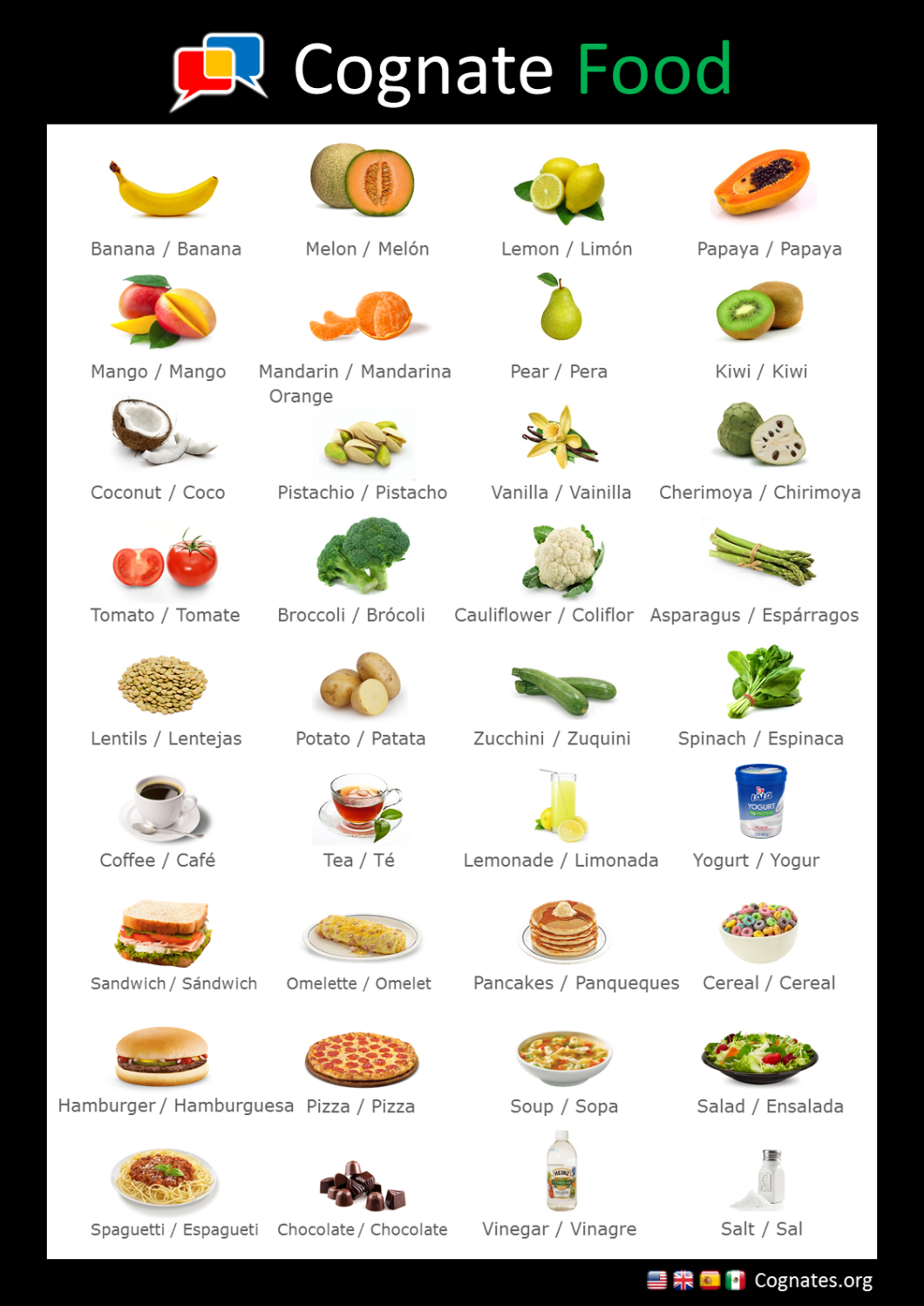 Foods In Spanish That Start With I Onvacationsite