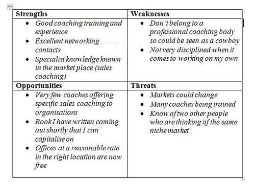 Monster SWOT Analysis, Competitors & USP