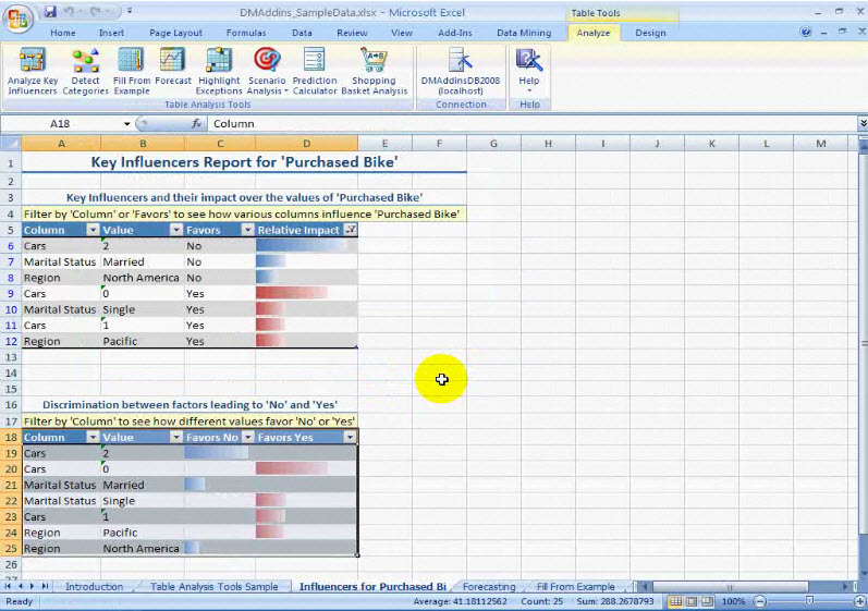 Data Mining For Beginners Using Excel - Cogniview- Using Excel As An ...