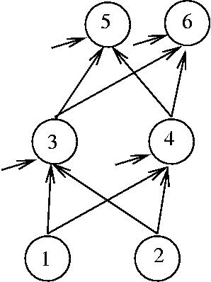 nnet4.jpg (used in sample midterm)