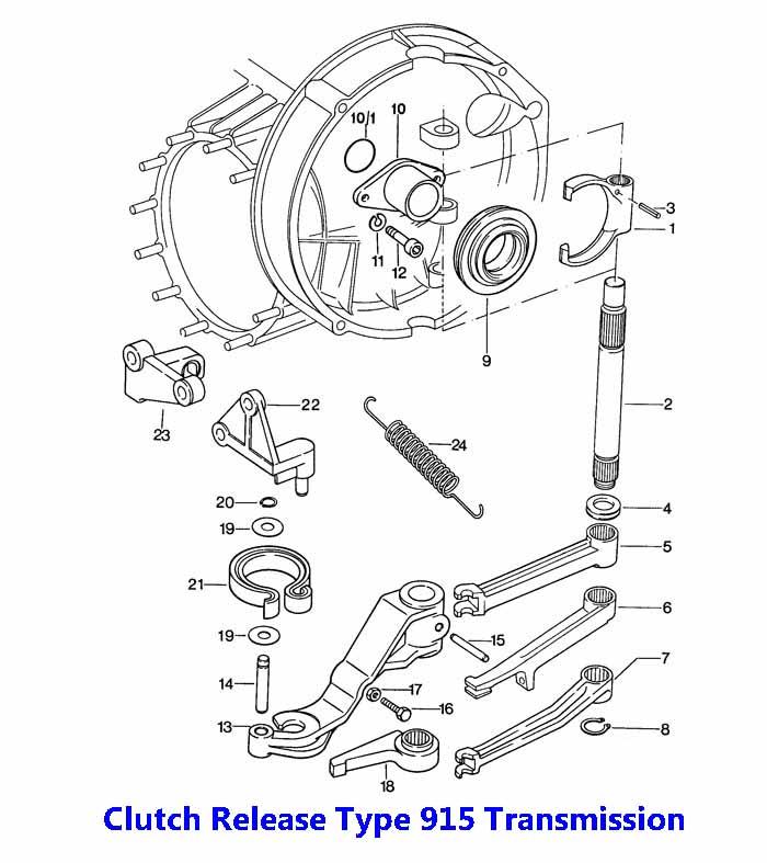 Porsche 911 (915) Manual Transmission Clutch release 74-77