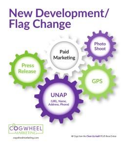 Hotel Internet Marketing | Consulting | Cogwheel Marketing