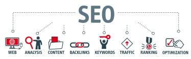 Marriott Search Engine Optimization