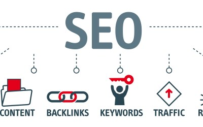 How to Optimize for Marriott SEO