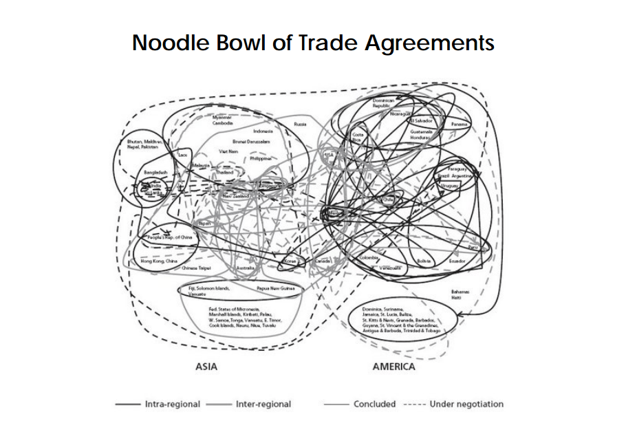 Cheap write my essay bilateral trade and multilateral