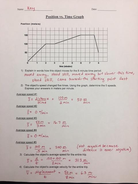 Motion Graphs Worksheet Answer Key - Asmallnation