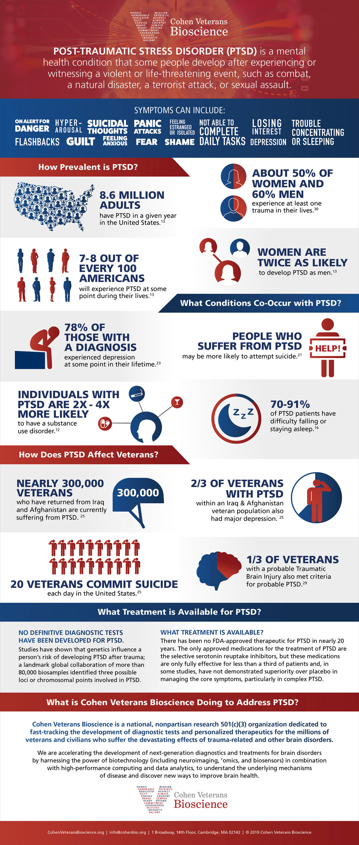 Ptsd Awareness Month June