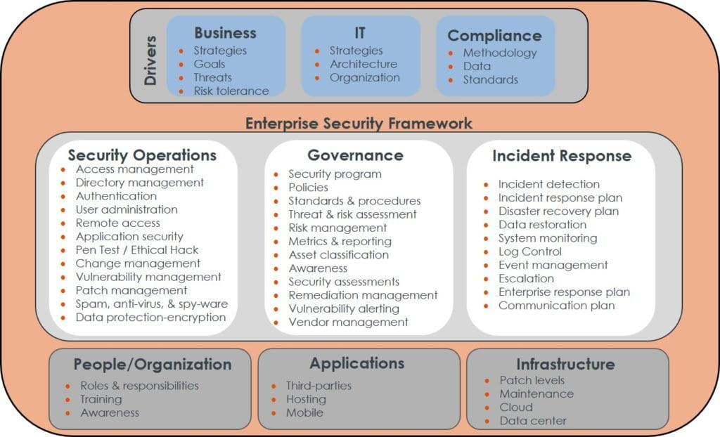 Information Security Incident Management Policy