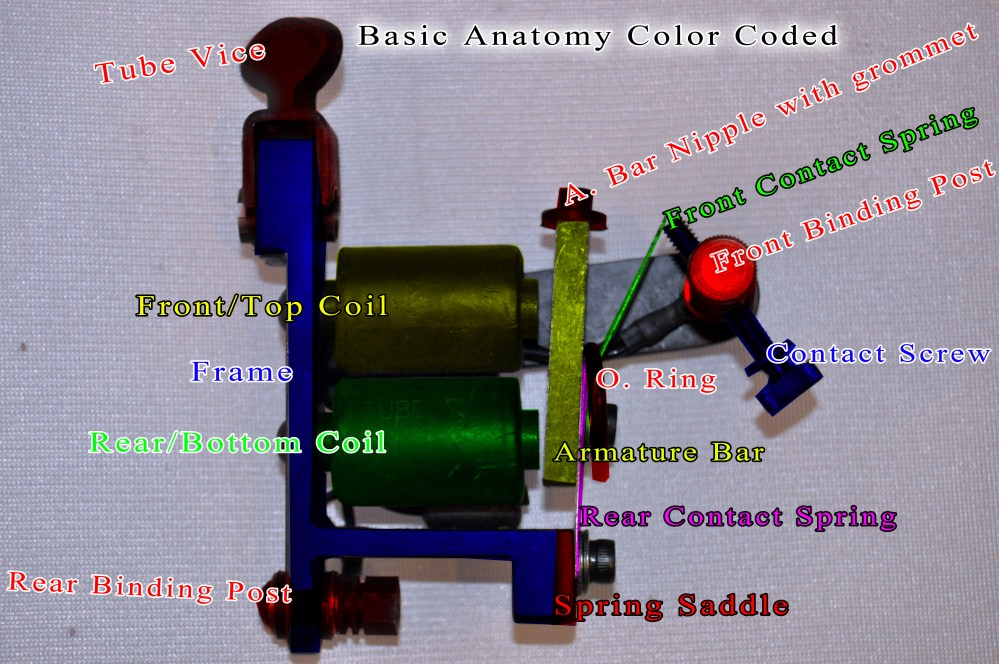 medium resolution of coil daddy coil tattoo machine theory coil daddy coil tattoo a