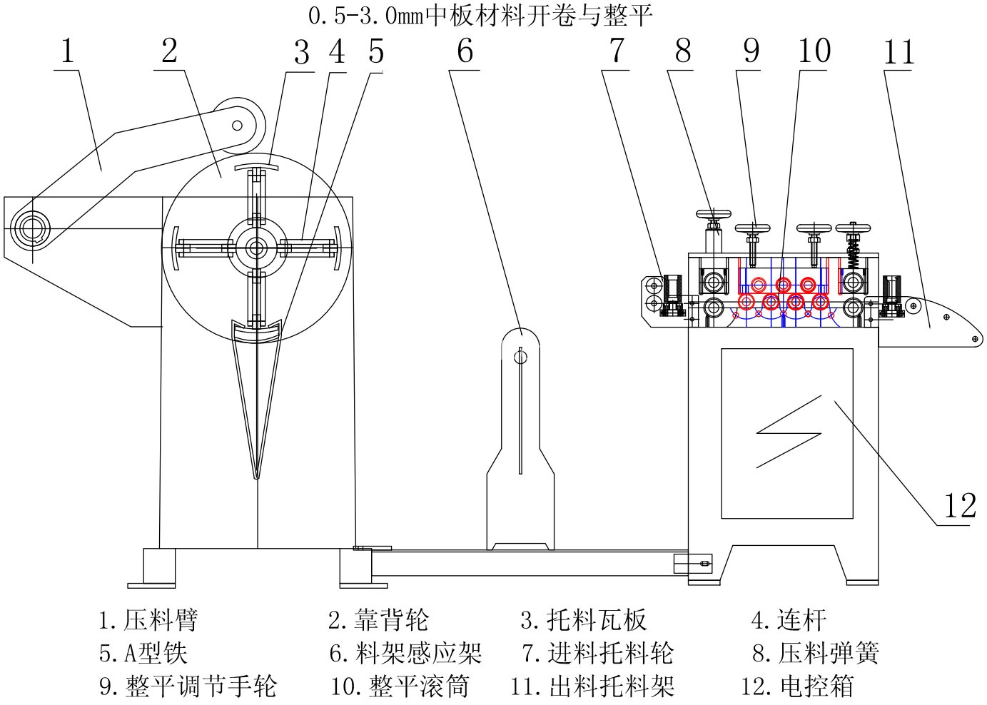 Uncoilers And straighteners,Coil Feeding Lines,Coil Line