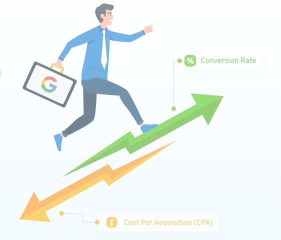 How can you get started with PPC?