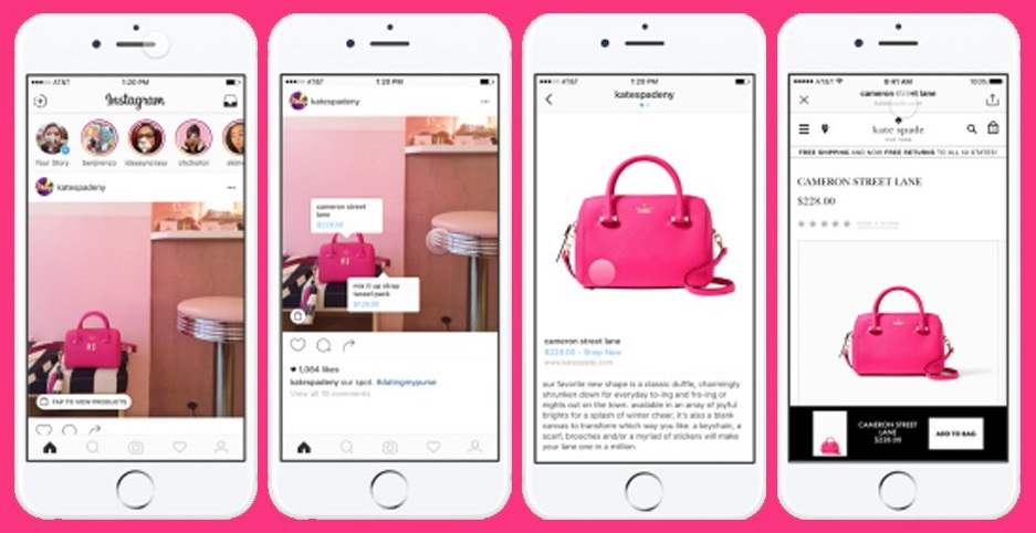 Shoppable Posts on Social Media