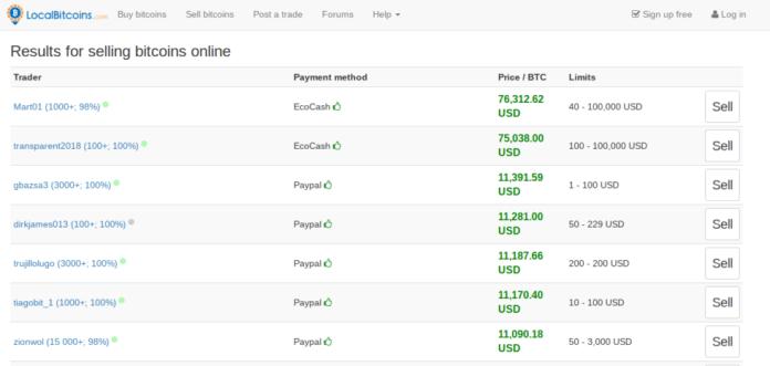Bitcoin 76.000 Dolar