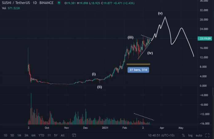 mart sonu bitcoin btc fiyat hedefini aciklayan analist patlama yapacagini dusundugu 3 altcoin siraliyor 3